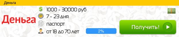 Кредит в Крыму без справки о доходах в 2017 году